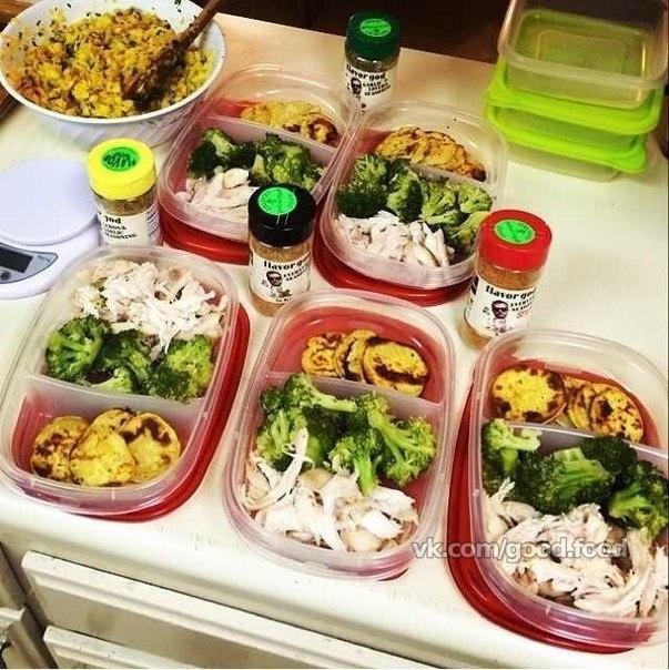 правильное питание для похудения отзывы